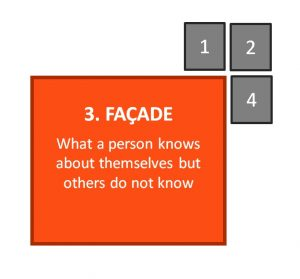 Johari Window: Facade